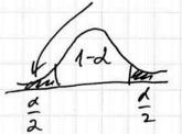 ci-critical-value.png