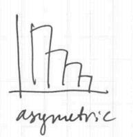 dist-asymetric.png
