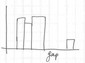 dist-gap.png