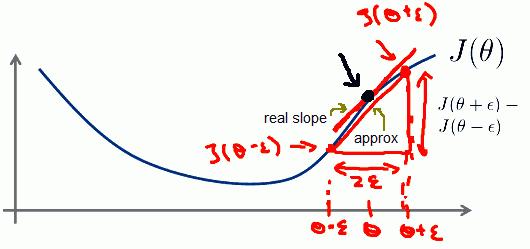 nn-backprop-gradientcheck.png