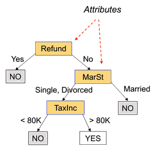 decision-tree-ex.png