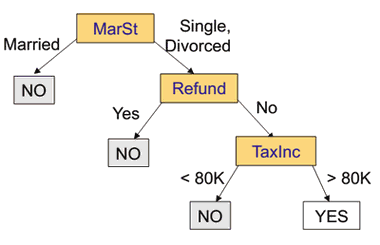decision-tree-ex2.png