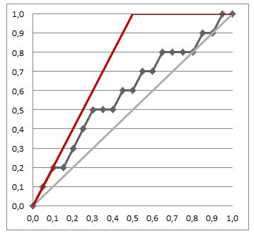 gain-chart-ex.png