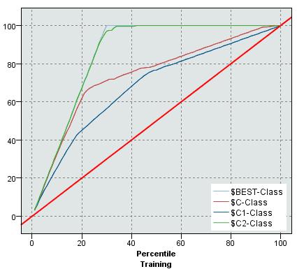 gain-chart-ex3.png