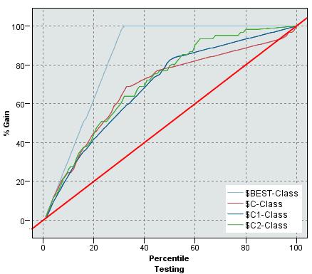 gain-chart-ex4.png