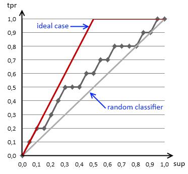 gain-chart.png