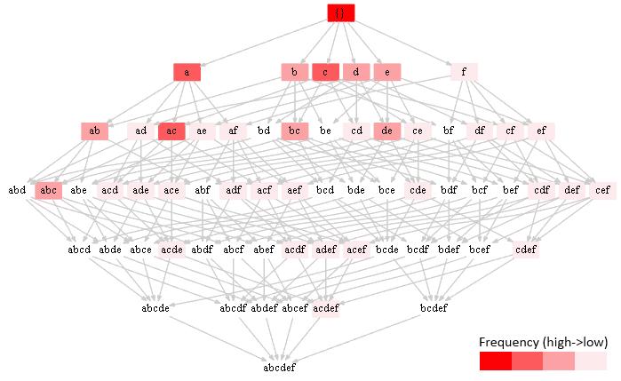 lattice-frec-decrease.png