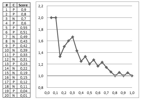 lift-chart-ex.png
