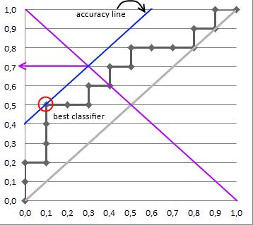 roc-curve-ex1.png
