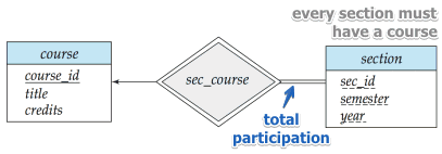 er-example-4.png