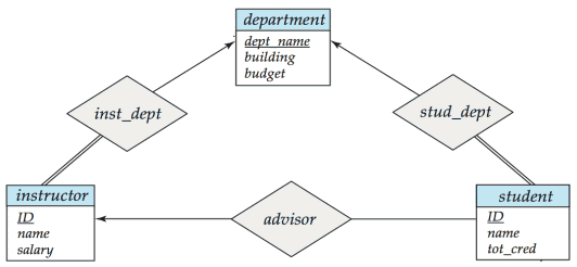 er-example-6.png