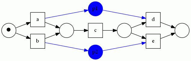 non-local-dependencies.png