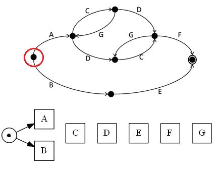 pm-reg-based-trans-ex2.png