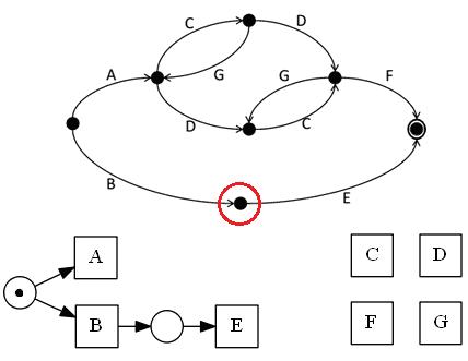 pm-reg-based-trans-ex3.png