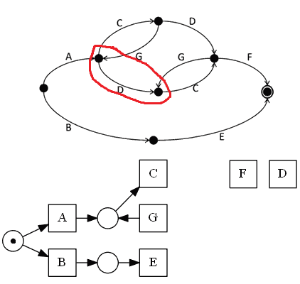 pm-reg-based-trans-ex4.png