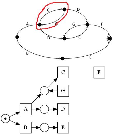 pm-reg-based-trans-ex5.png