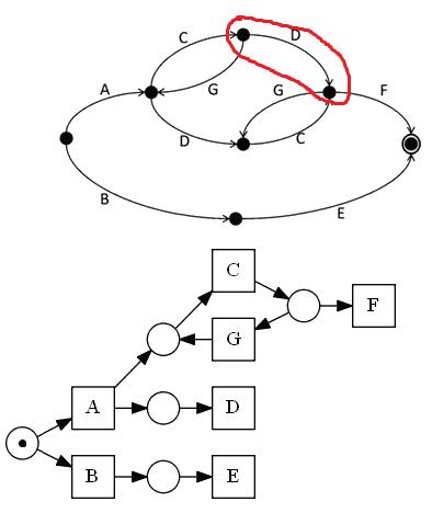 pm-reg-based-trans-ex6.png