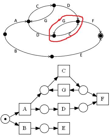 pm-reg-based-trans-ex7.png