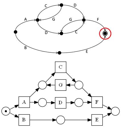 pm-reg-based-trans-ex8.png