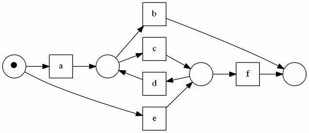 short-loop2-2-orig.png