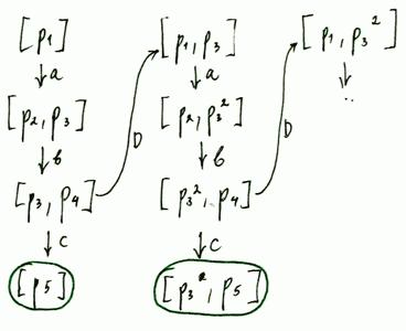 petri-net-coverability-ex-reach.png