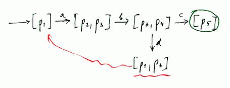 petri-net-coverability-ex-reach2.png