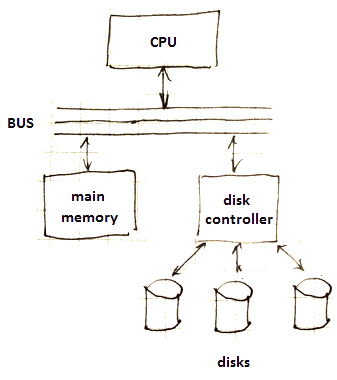 disk-controller.png