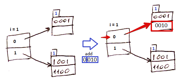 ex-hashing-add-1.png