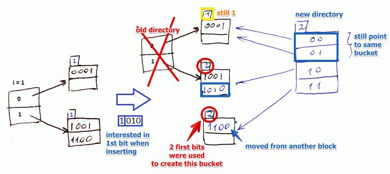 ex-hashing-add-2.png