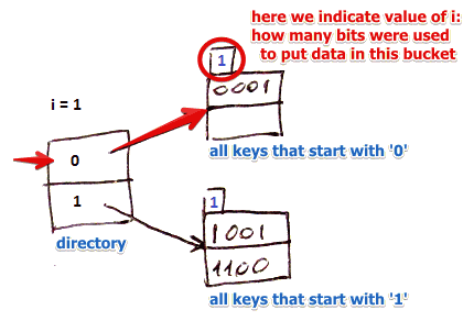 ex-hashing-example-i1.png