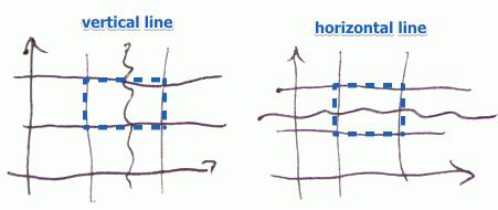 grid-files-split-ndim.png