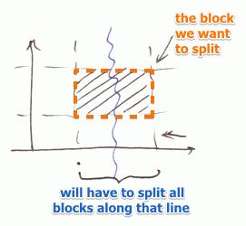grid-files-split.png