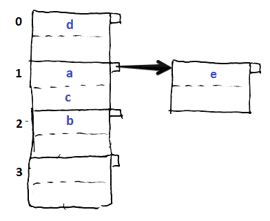 hash-example-overflow.png
