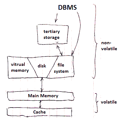 memory-hierarchy.png