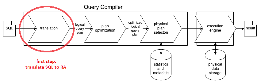 query-processing-1st.png