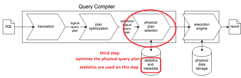 query-processing-3rd.png