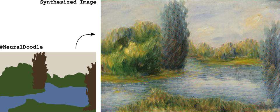 Darstellung wie NeuralDoodle das Bild erstellt