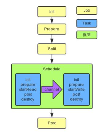 DataXReaderWriter (2)