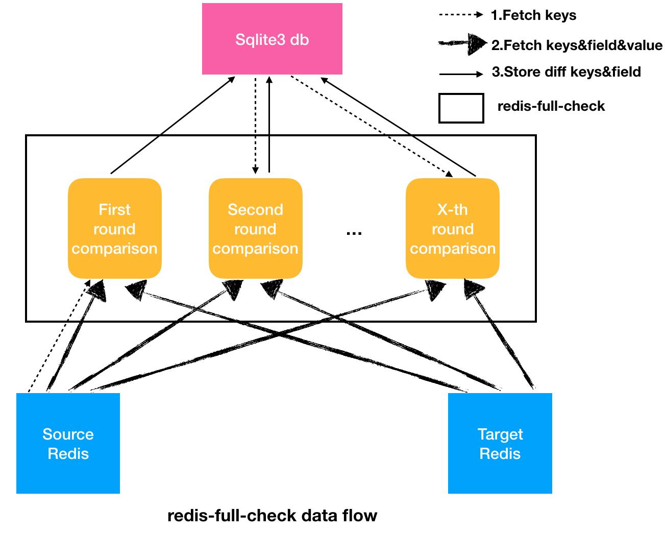 dataflow.png