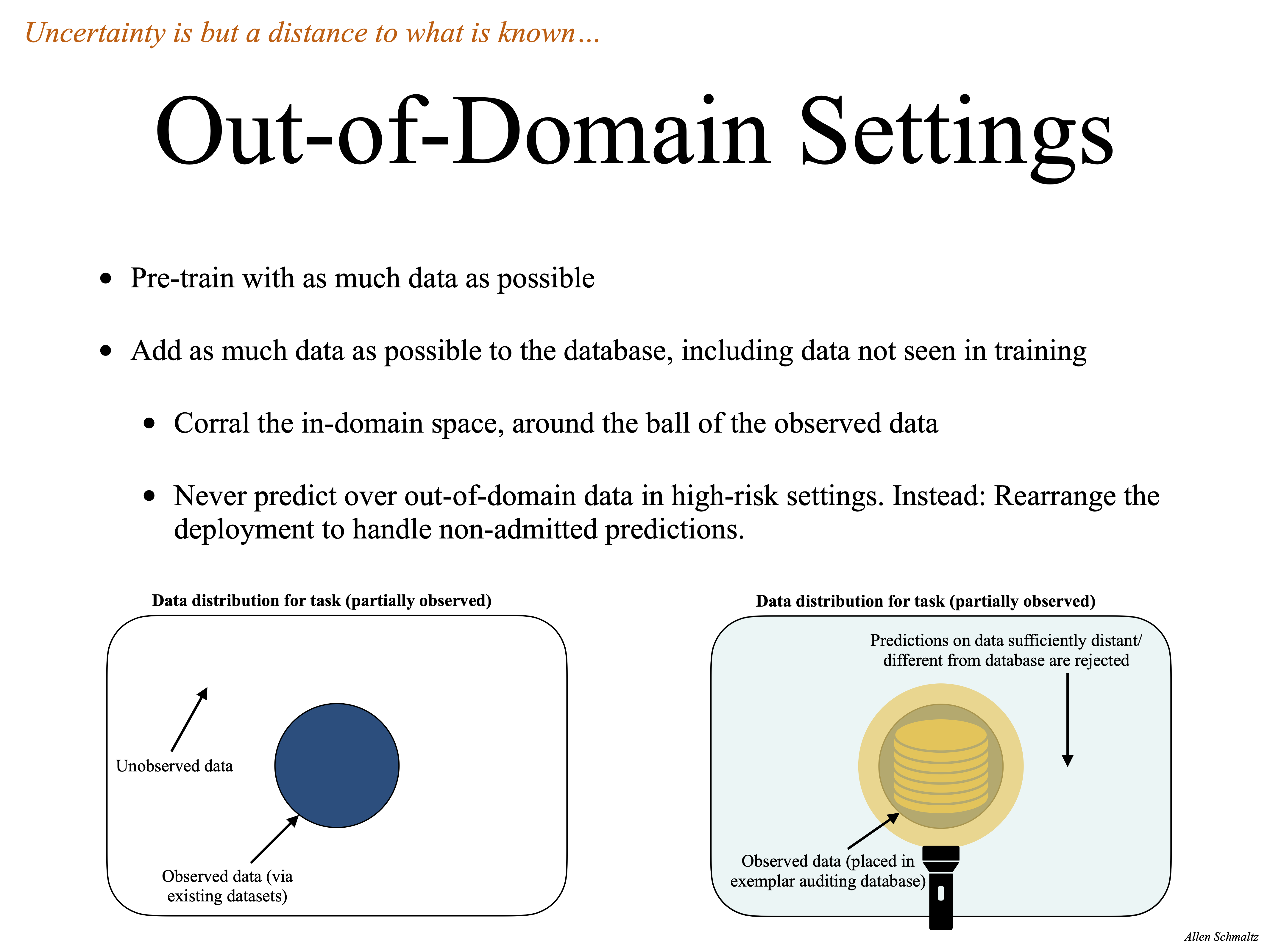 Out-of-Domain Settings