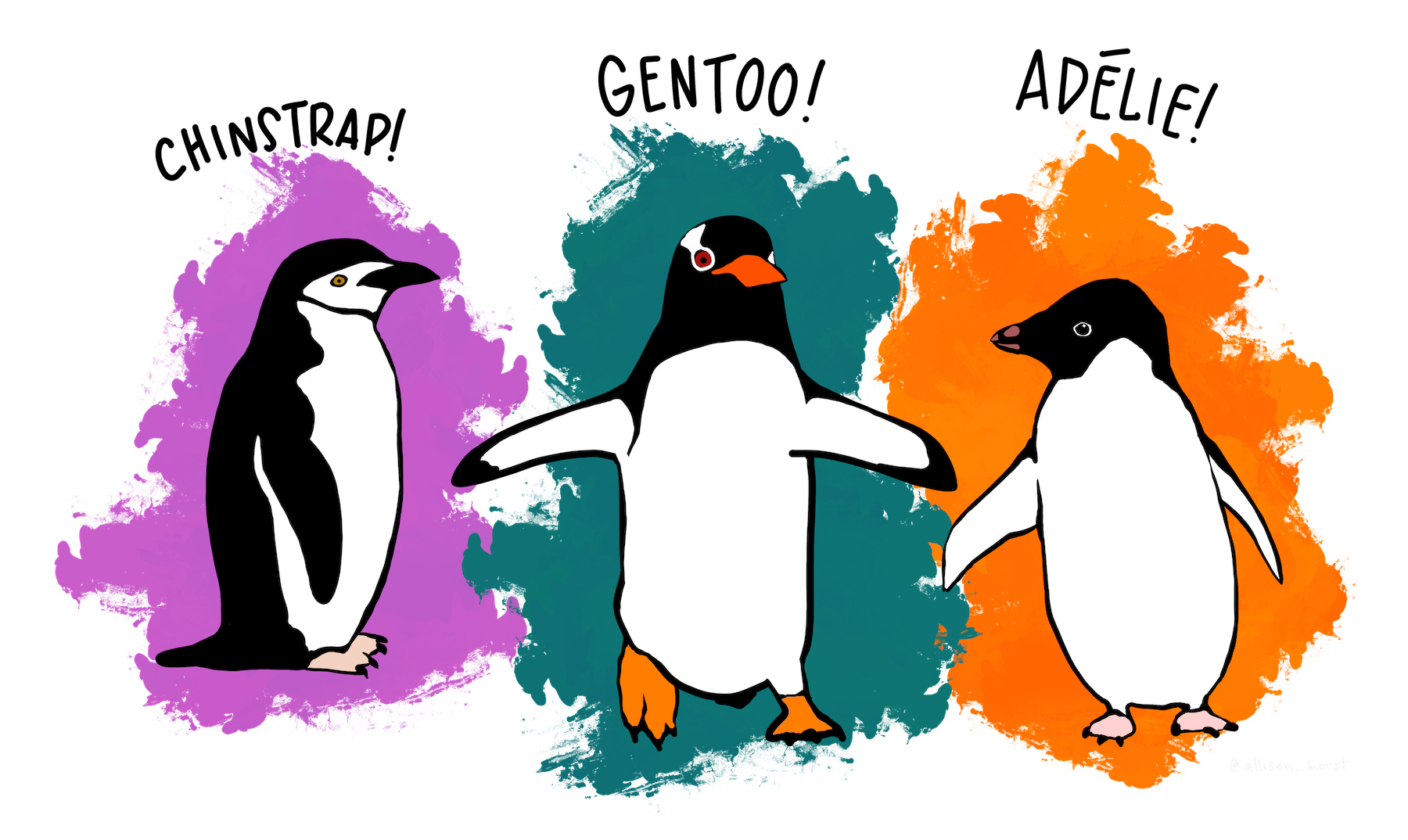 Cartoons of Chinstrap, Gentoo, and Adelie penguins