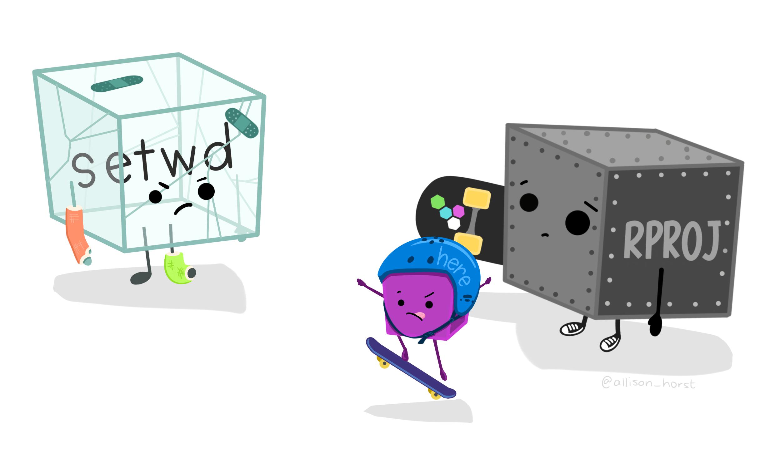 Ilustração sobre projetos no RStudio, por <a href='https://github.com/allisonhorst/stats-illustrations'>Allison Horst</a>