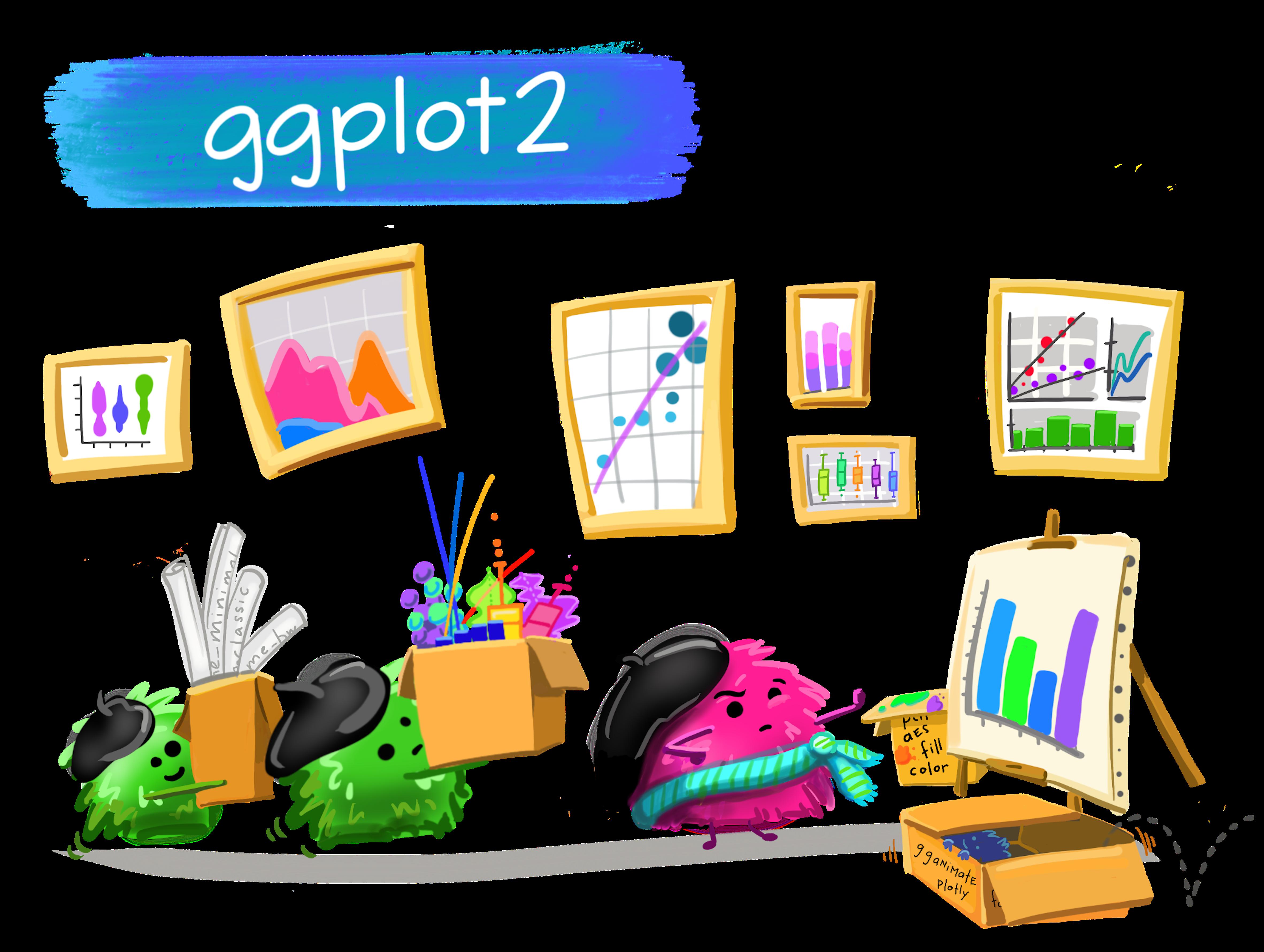 Ilustração sobre o pacote ggplot2, criada por <a href='https://github.com/allisonhorst/stats-illustrations'>Allison Horst</a>.
