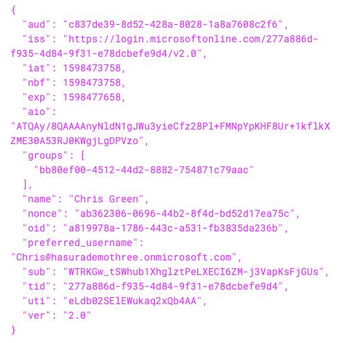 screenshot of AD user id token
