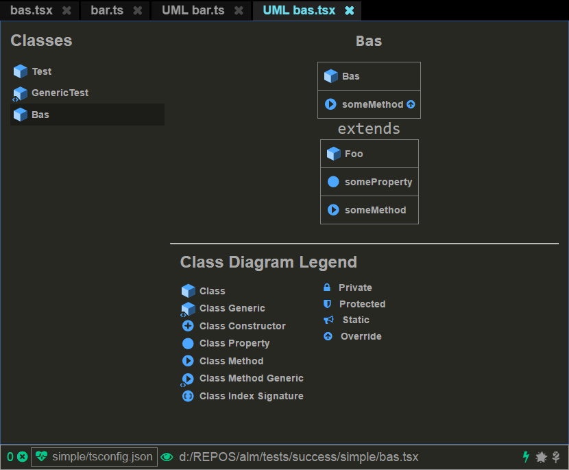 Uml Cl Diagram Tool | Alm Uml Md At Master Alm Tools Alm Github