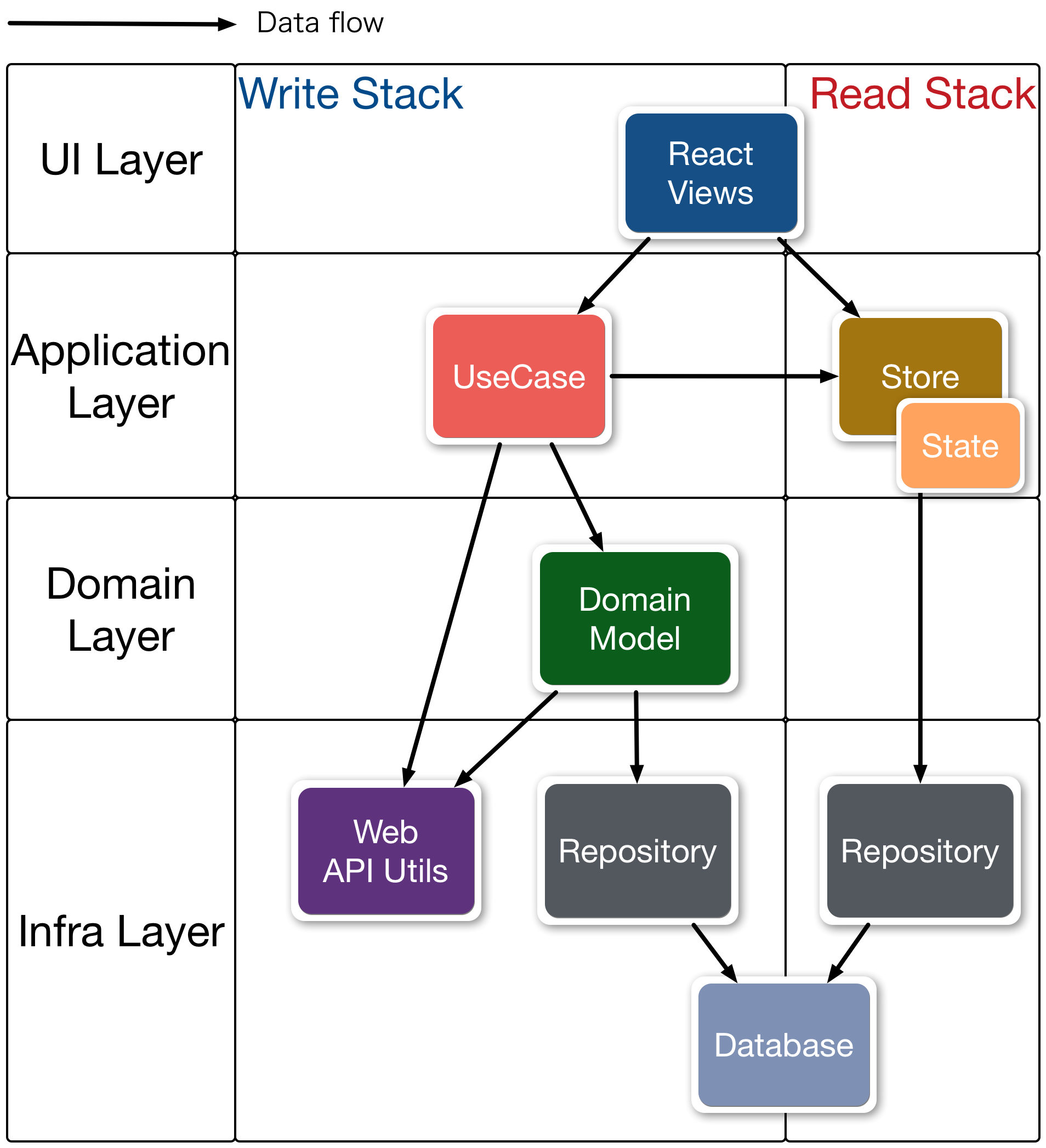 Overview of almin-architecture