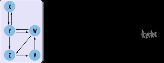 subgraph