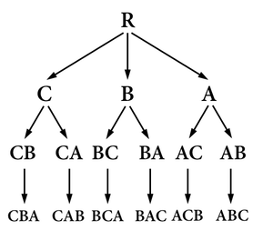 fig1.b