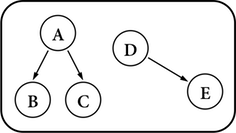 fig2.d