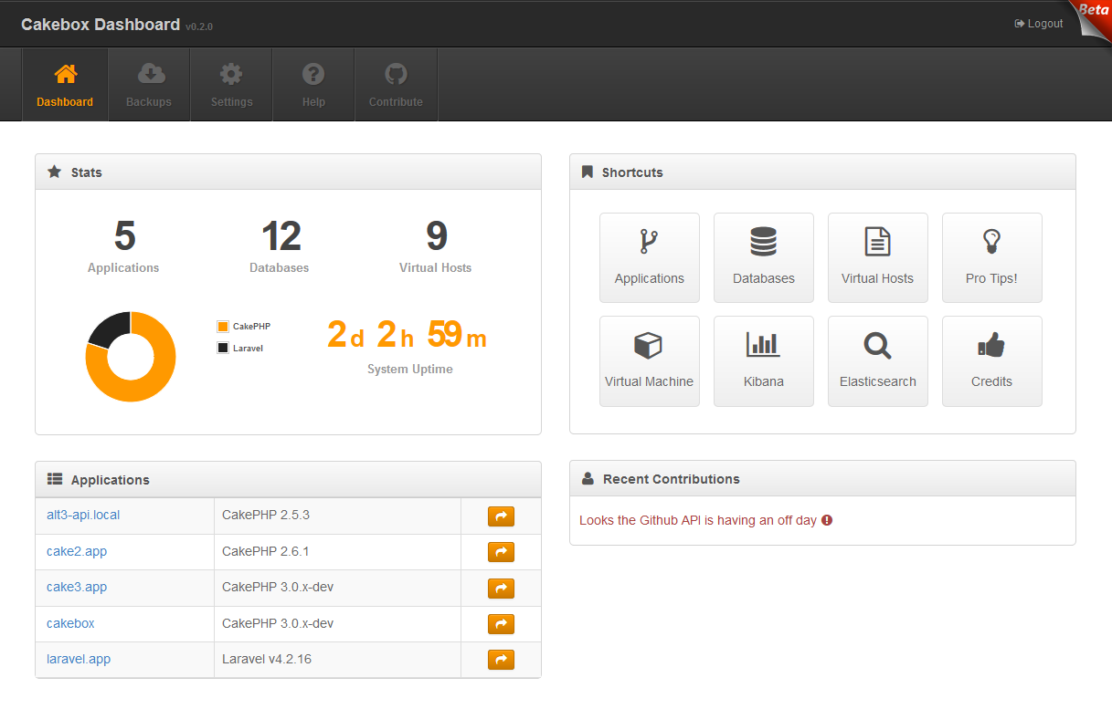 Cakebox Dashboard